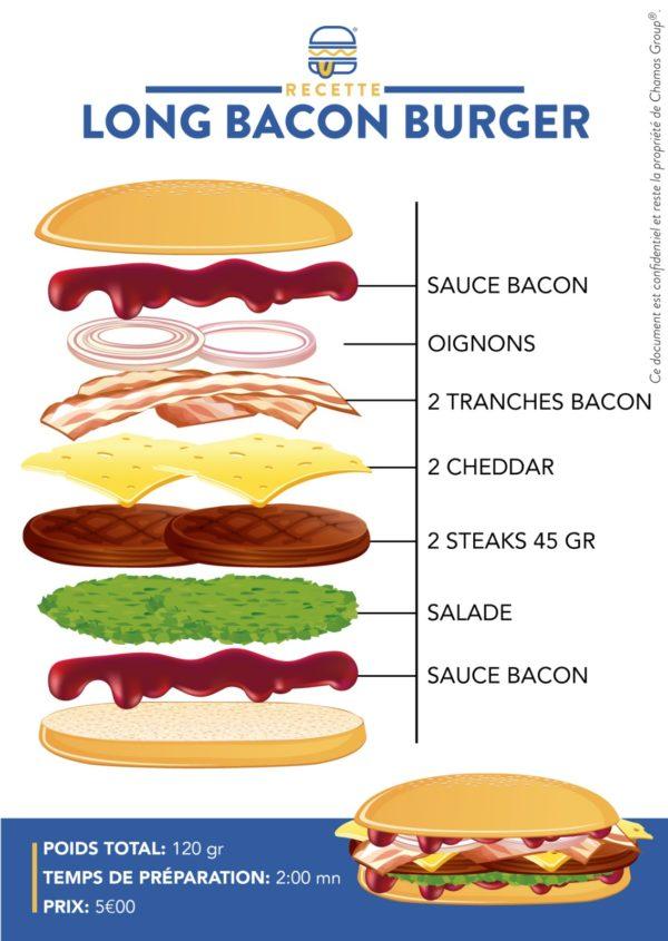 Recette Long Bacon Burger